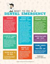 Dental Emergency Poster
